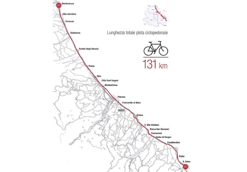 Bike to coast - abruzzo